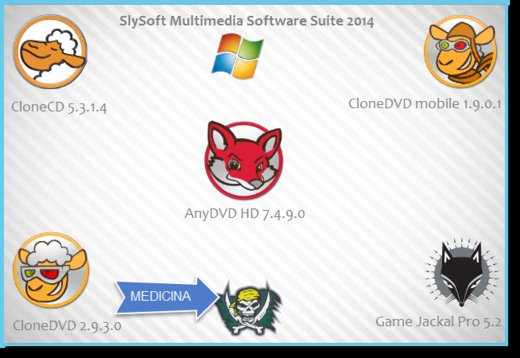 SlySoft Multimedia Software Suite